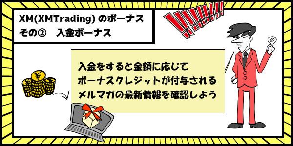 XM(XMTrading)のボーナスその②入金ボーナスのセクション画像