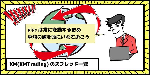 XM(XMTrading)のスプレッド一覧のセクション画像
