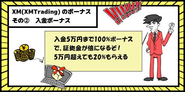 XM(XMTrading)のボーナスその②入金ボーナスのアイキャッチ画像